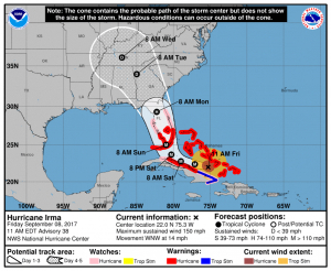 How-to-Help Hurricane Disaster Relief Guide by a Crisis Comms Pro